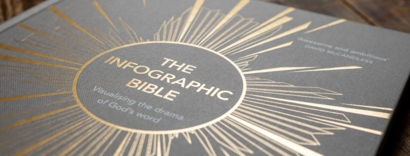infographic bible